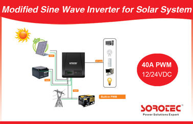Китай Solar Power System High frequency off-grid solar power inverter 1-2KVA завод